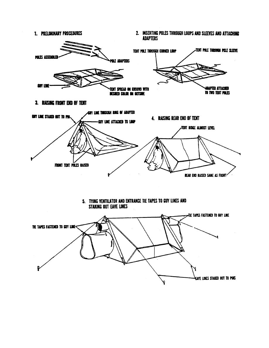 coleman tent setup instructions