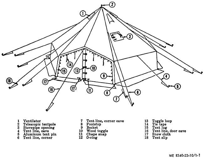 TM 10-8340-222-10 Figure 1-1. Tent arctic 10-man.  sc 1 st  Integrated Publishing & Figure 1-1. Tent arctic 10-man