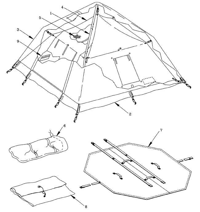 Capabilities and Features - Continued (5) Constructed with tear and weather resistant reinforced floor. 1-11. LOCATION AND DESCRIPTION OF MAJOR COMPONENTS.  sc 1 st  Integrated Publishing & Figure 1-2. Major Components of the Soldier Crew Tent