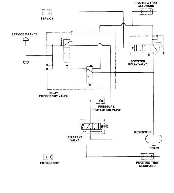 Dolly Air System Schematic Schematics Wiring Diagrams
